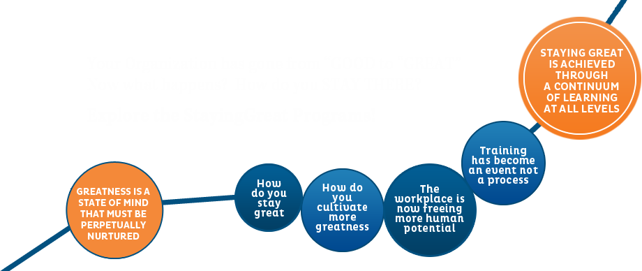Explore the Staying Great Programs!